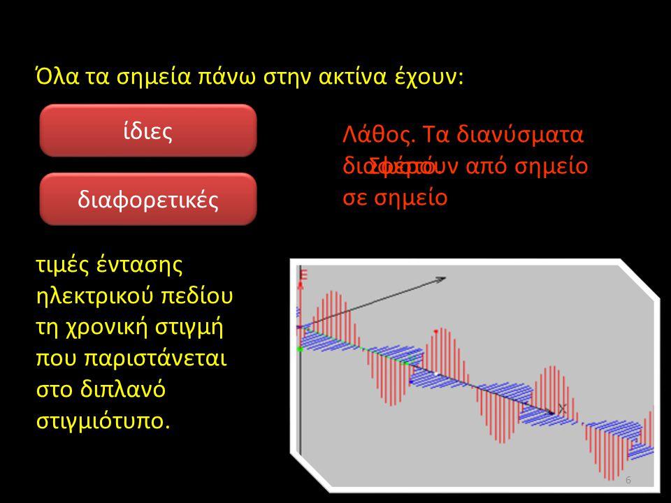 Όλα τα σημεία πάνω στην ακτίνα έχουν: τιμές έντασης ηλεκτρικού πεδίου τη χρονική στιγμή που παριστάνεται στο διπλανό στιγμιότυπο.