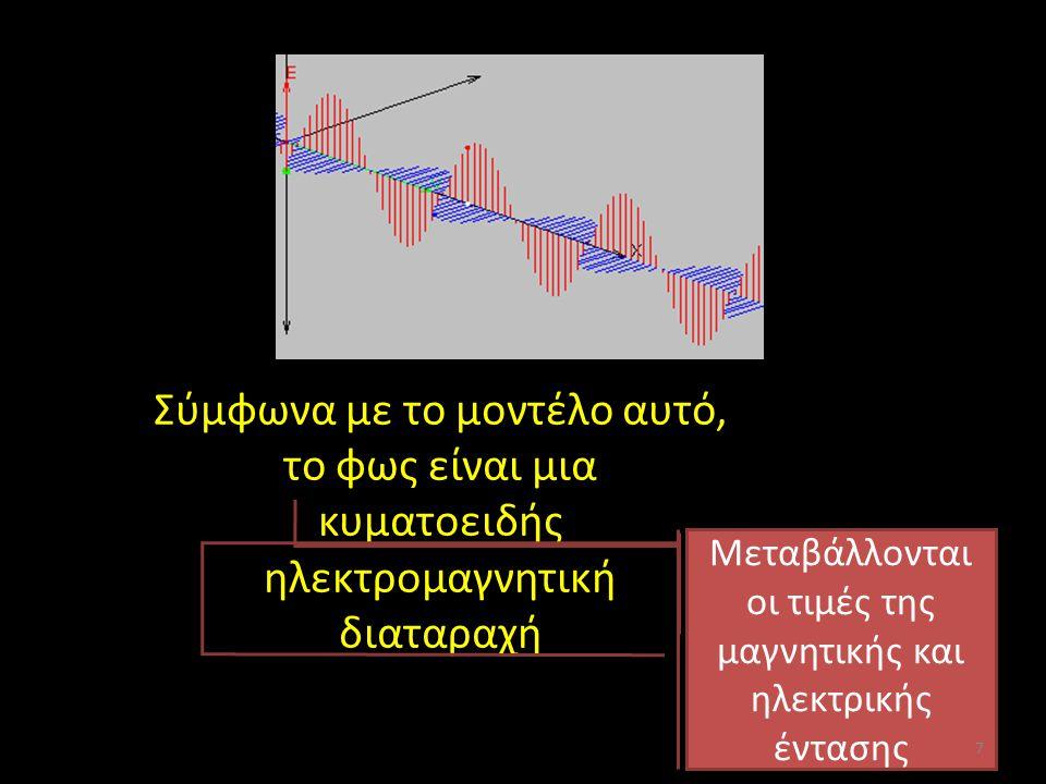 Σύμφωνα με το μοντέλο αυτό, το φως είναι μια κυματοειδής ηλεκτρομαγνητική διαταραχή Διαδίδεται ως κύμα Μεταβάλλονται οι τιμές της μαγνητικής και ηλεκτ