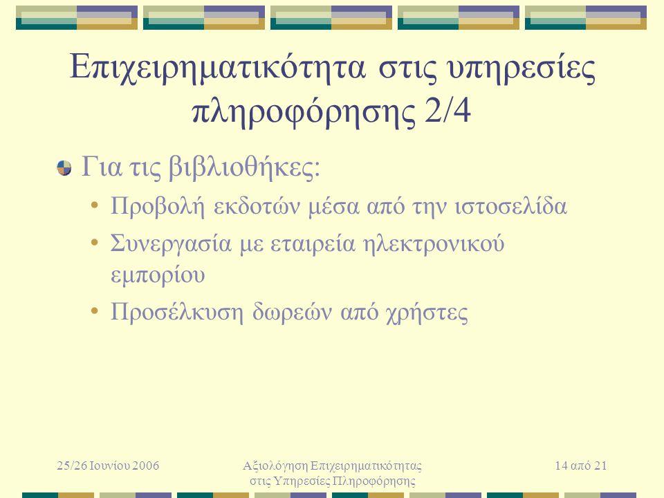 25/26 Ιουνίου 2006Αξιολόγηση Επιχειρηματικότητας στις Υπηρεσίες Πληροφόρησης 14 από 21 Επιχειρηματικότητα στις υπηρεσίες πληροφόρησης 2/4 Για τις βιβλιοθήκες: Προβολή εκδοτών μέσα από την ιστοσελίδα Συνεργασία με εταιρεία ηλεκτρονικού εμπορίου Προσέλκυση δωρεών από χρήστες