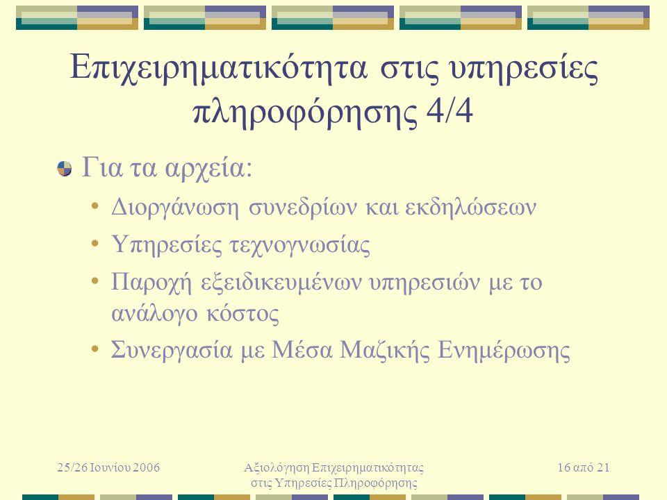 25/26 Ιουνίου 2006Αξιολόγηση Επιχειρηματικότητας στις Υπηρεσίες Πληροφόρησης 16 από 21 Επιχειρηματικότητα στις υπηρεσίες πληροφόρησης 4/4 Για τα αρχεί