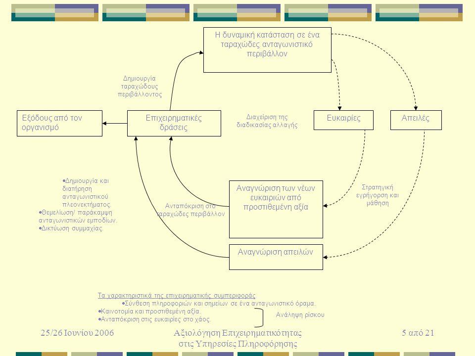 25/26 Ιουνίου 2006Αξιολόγηση Επιχειρηματικότητας στις Υπηρεσίες Πληροφόρησης 5 από 21 Εξόδους από τον οργανισμό Επιχειρηματικές δράσεις Αναγνώριση των