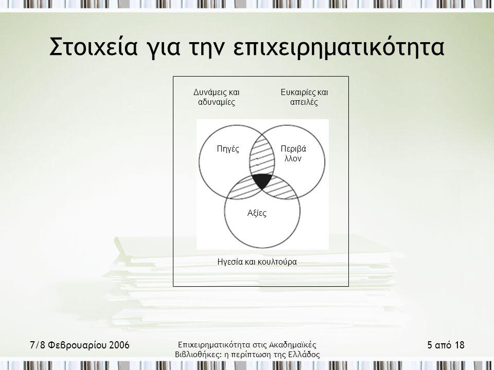 7/8 Φεβρουαρίου 2006 Επιχειρηματικότητα στις Ακαδημαϊκές Βιβλιοθήκες: η περίπτωση της Ελλάδος 5 από 18 Στοιχεία για την επιχειρηματικότητα ΠηγέςΠεριβά