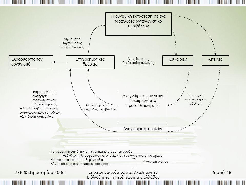 7/8 Φεβρουαρίου 2006 Επιχειρηματικότητα στις Ακαδημαϊκές Βιβλιοθήκες: η περίπτωση της Ελλάδος 6 από 18 Εξόδους από τον οργανισμό Επιχειρηματικές δράσεις Αναγνώριση των νέων ευκαιριών από προστιθεμένη αξία Αναγνώριση απειλών ΕυκαιρίεςΑπειλές Η δυναμική κατάσταση σε ένα ταραχώδες ανταγωνιστικό περιβάλλον Διαχείριση της διαδικασίας αλλαγής Στρατηγική εγρήγορση και μάθηση Δημιουργία ταραχώδους περιβάλλοντος Ανταπόκριση στο ταραχώδες περιβάλλον Τα χαρακτηριστικά της επιχειρηματικής συμπεριφοράς  Σύνθεση πληροφοριών και σημείων σε ένα ανταγωνιστικό όραμα.