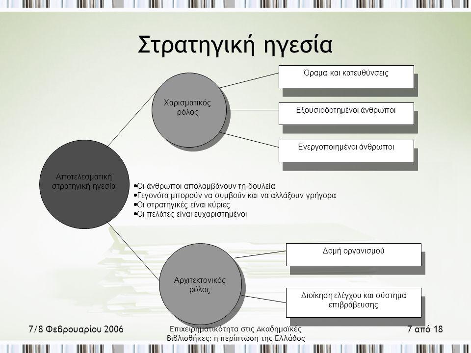 7/8 Φεβρουαρίου 2006 Επιχειρηματικότητα στις Ακαδημαϊκές Βιβλιοθήκες: η περίπτωση της Ελλάδος 7 από 18 Στρατηγική ηγεσία Δομή οργανισμού Διοίκηση ελέγχου και σύστημα επιβράβευσης Αρχιτεκτονικός ρόλος Όραμα και κατευθύνσεις Εξουσιοδοτημένοι άνθρωποι Χαρισματικός ρόλος Ενεργοποιημένοι άνθρωποι Αποτελεσματική στρατηγική ηγεσία  Οι άνθρωποι απολαμβάνουν τη δουλεία  Γεγονότα μπορούν να συμβούν και να αλλάξουν γρήγορα  Οι στρατηγικές είναι κύριες  Οι πελάτες είναι ευχαριστημένοι