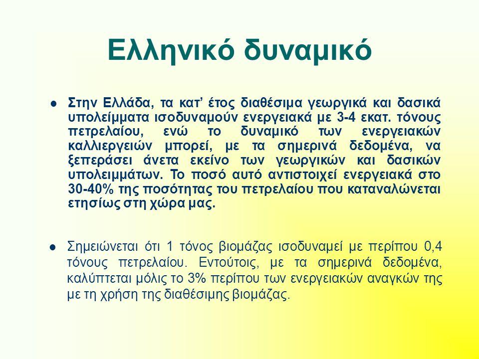Ελληνικό δυναμικό Σημειώνεται ότι 1 τόνος βιομάζας ισοδυναμεί με περίπου 0,4 τόνους πετρελαίου. Εντούτοις, με τα σημερινά δεδομένα, καλύπτεται μόλις τ