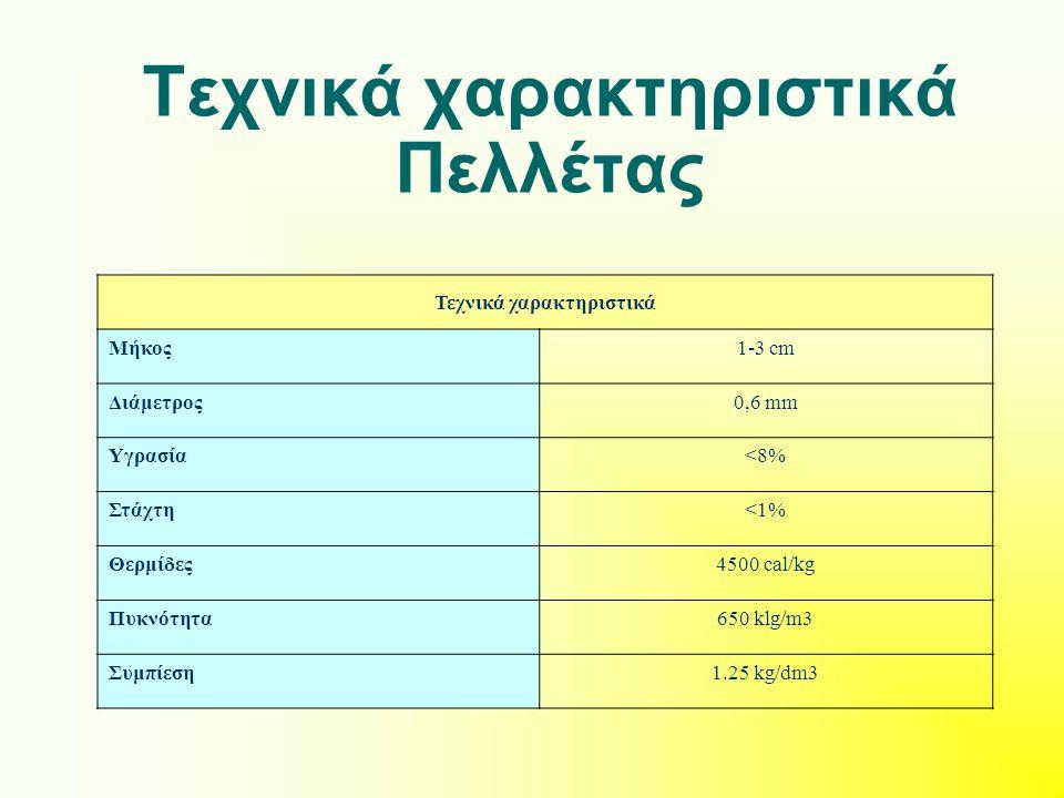 Τεχνικά χαρακτηριστικά Πελλέτας Τεχνικά χαρακτηριστικά Μήκος1-3 cm Διάμετρος0,6 mm Yγρασία<8% Στάχτη<1% Θερμίδες4500 cal/kg Πυκνότητα650 klg/m3 Συμπίεση1.25 kg/dm3