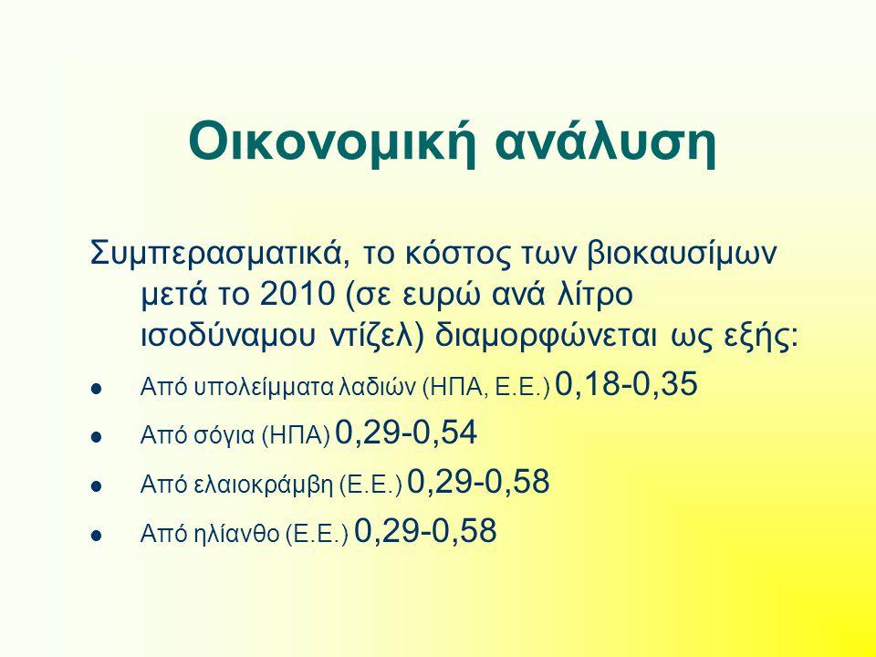 Οικονομική ανάλυση Συμπερασματικά, το κόστος των βιοκαυσίμων μετά το 2010 (σε ευρώ ανά λίτρο ισοδύναμου ντίζελ) διαμορφώνεται ως εξής: Από υπολείμματα λαδιών (ΗΠΑ, Ε.Ε.) 0,18-0,35 Από σόγια (ΗΠΑ) 0,29-0,54 Από ελαιοκράμβη (Ε.Ε.) 0,29-0,58 Από ηλίανθο (Ε.Ε.) 0,29-0,58