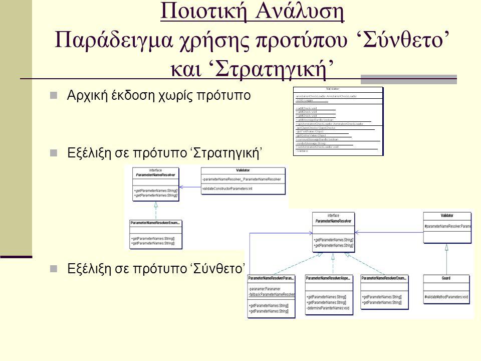 Ποιοτική Ανάλυση Παράδειγμα χρήσης προτύπου 'Σύνθετο' και 'Στρατηγική' Αρχική έκδοση χωρίς πρότυπο Εξέλιξη σε πρότυπο 'Στρατηγική' Εξέλιξη σε πρότυπο 'Σύνθετο'