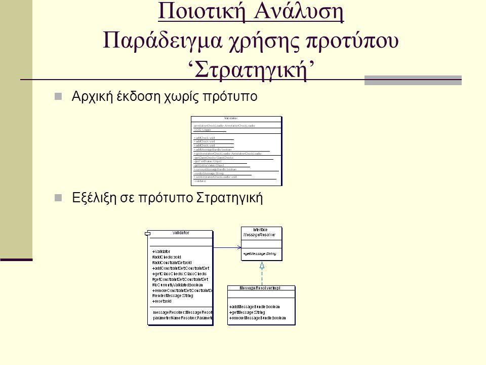 Ποιοτική Ανάλυση Παράδειγμα χρήσης προτύπου 'Στρατηγική' Αρχική έκδοση χωρίς πρότυπο Εξέλιξη σε πρότυπο Στρατηγική