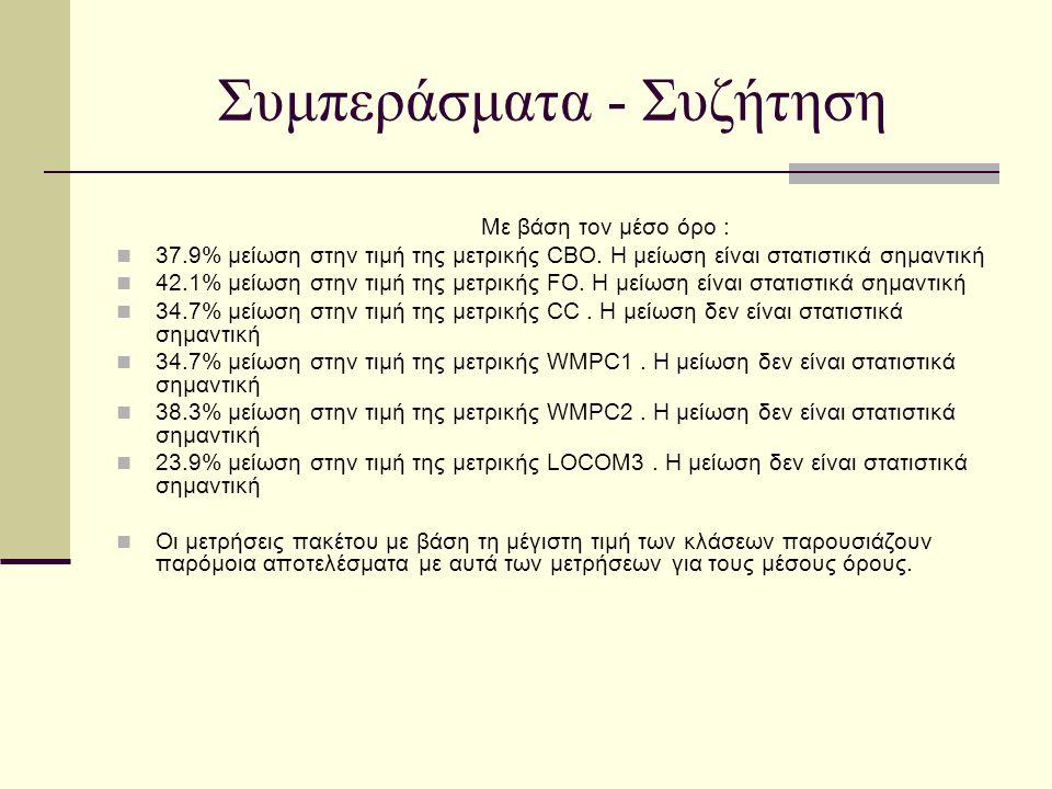 Συμπεράσματα - Συζήτηση Με βάση τον μέσο όρο : 37.9% μείωση στην τιμή της μετρικής CBO. Η μείωση είναι στατιστικά σημαντική 42.1% μείωση στην τιμή της