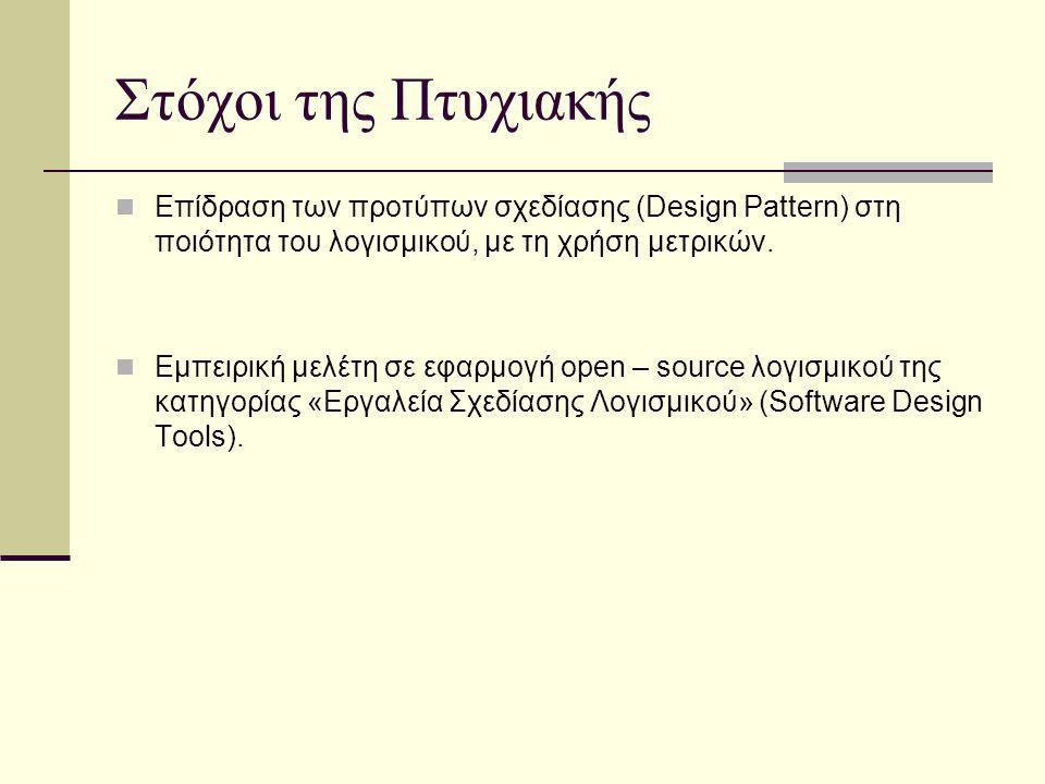 Στόχοι της Πτυχιακής Επίδραση των προτύπων σχεδίασης (Design Pattern) στη ποιότητα του λογισμικού, με τη χρήση μετρικών.