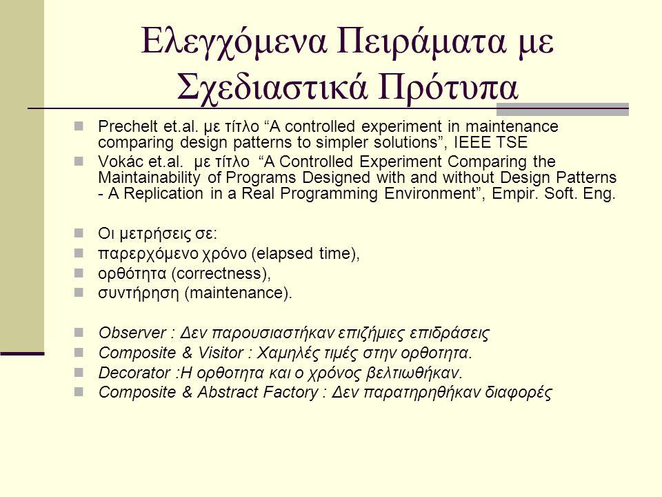 Ελεγχόμενα Πειράματα με Σχεδιαστικά Πρότυπα Prechelt et.al.