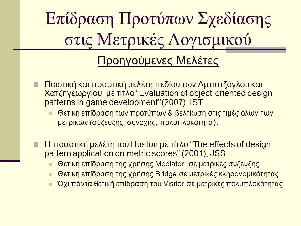 Επίδραση Προτύπων Σχεδίασης στις Μετρικές Λογισμικού Προηγούμενες Μελέτες Ποιοτική και ποσοτική μελέτη πεδίου των Αμπατζόγλου και Χατζηγεωργίου με τίτλο Evaluation of object-oriented design patterns in game development''(2007), IST Θετική επίδραση των προτύπων & βελτίωση στις τιμές όλων των μετρικών (σύζευξης, συνοχής, πολυπλοκότητα ).