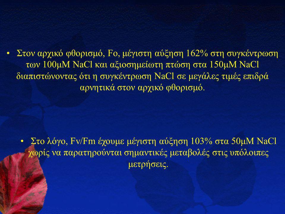 Στον αρχικό φθορισμό, Fo, μέγιστη αύξηση 162% στη συγκέντρωση των 100μΜ NaCl και αξιοσημείωτη πτώση στα 150μΜ NaCl διαπιστώνοντας ότι η συγκέντρωση NaCl σε μεγάλες τιμές επιδρά αρνητικά στον αρχικό φθορισμό.