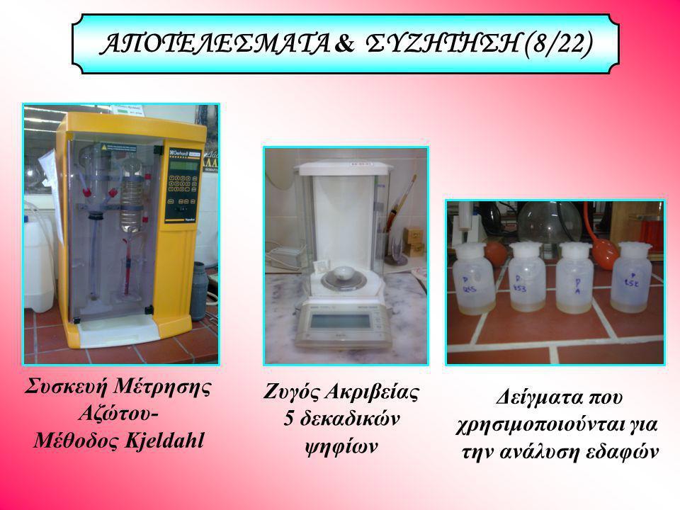 ΑΠΟΤΕΛΕΣΜΑΤΑ & ΣΥΖΗΤΗΣΗ (8/22) Συσκευή Μέτρησης Αζώτου- Μέθοδος Kjeldahl Ζυγός Ακριβείας 5 δεκαδικών ψηφίων Δείγματα που χρησιμοποιούνται για την ανάλυση εδαφών