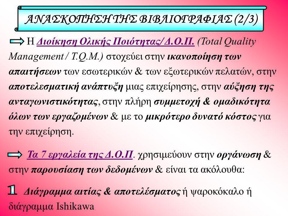 Η Διοίκηση Ολικής Ποιότητας/ Δ.Ο.Π.