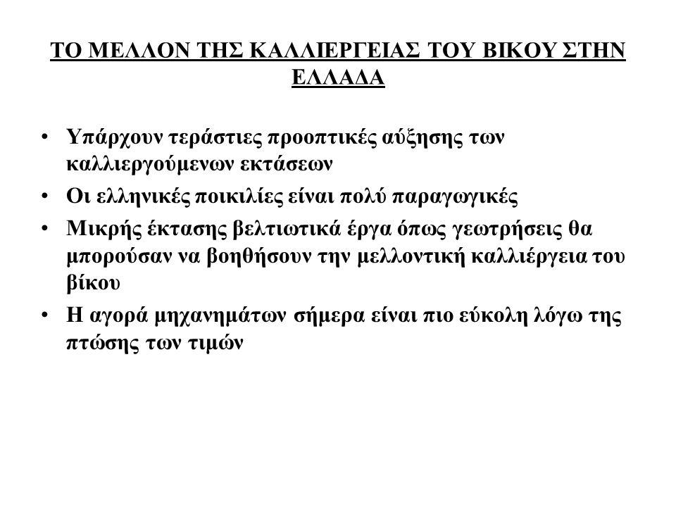 ΤΟ ΜΕΛΛΟΝ ΤΗΣ ΚΑΛΛΙΕΡΓΕΙΑΣ ΤΟΥ ΒΙΚΟΥ ΣΤΗΝ ΕΛΛΑΔΑ Υπάρχουν τεράστιες προοπτικές αύξησης των καλλιεργούμενων εκτάσεων Οι ελληνικές ποικιλίες είναι πολύ