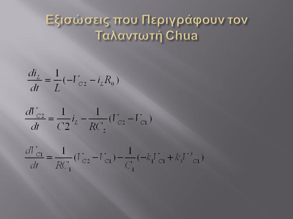 C2=130nFC2=138nF C2=150nF C2=166nF C2=175nF C2=218nF