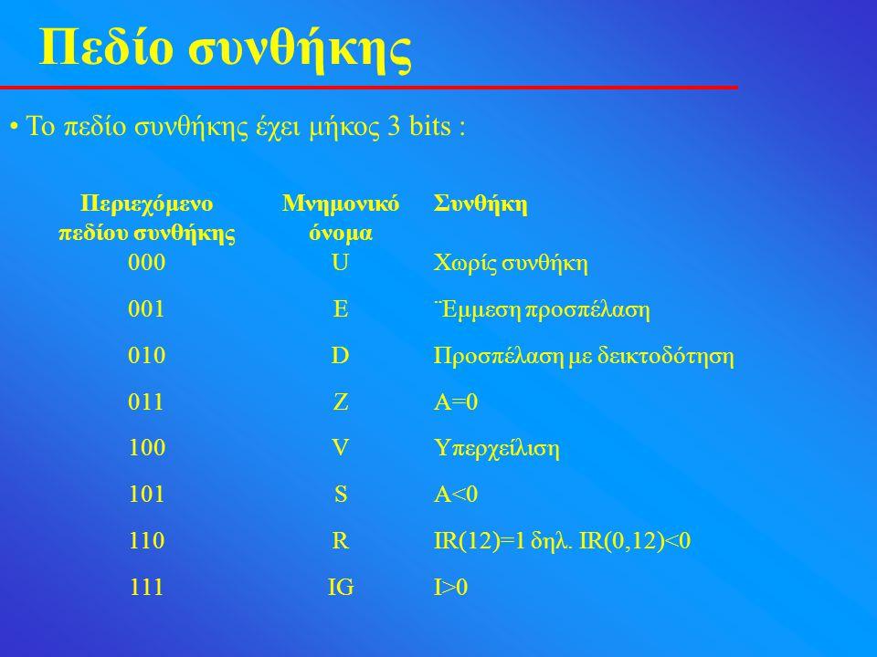 Πεδίο συνθήκης Το πεδίο συνθήκης έχει μήκος 3 bits : Περιεχόμενο πεδίου συνθήκης Μνημονικό όνομα Συνθήκη 000UΧωρίς συνθήκη 001E¨Εμμεση προσπέλαση 010DΠροσπέλαση με δεικτοδότηση 011ZA=0 100VΥπερχείλιση 101SA<0 110RIR(12)=1 δηλ.