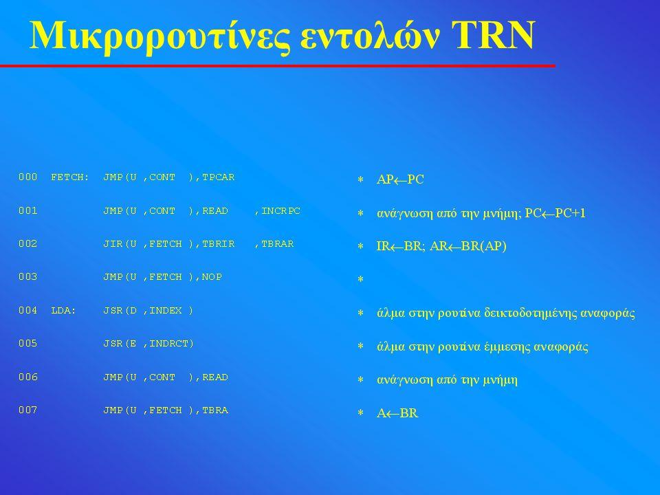 Μικρορουτίνες εντολών ΤRN