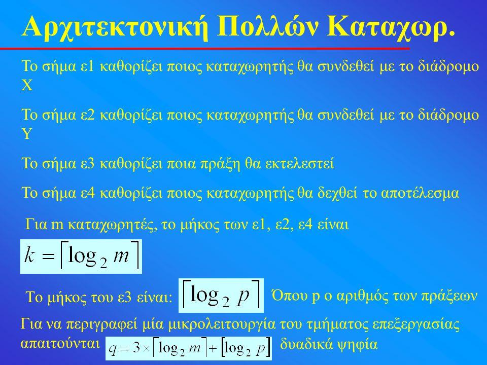 Μικροπρογραμματιζόμενη Λογική Ένα πλήθος q τέτοιων δυαδικών ψηφίων της μορφής ε1 ε2 ε3 ε4 ονομάζεται λέξη ελέγχου (control word).