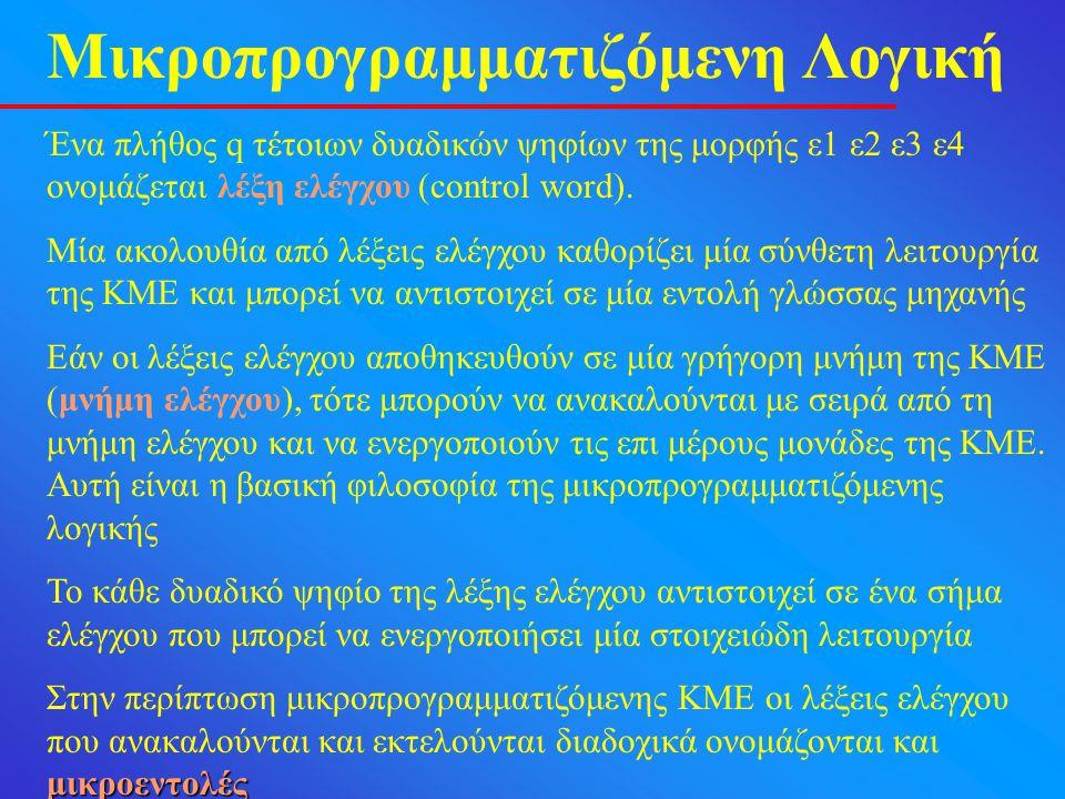 Μικροπρογραμματιζόμενη Λογική Ένα πλήθος q τέτοιων δυαδικών ψηφίων της μορφής ε1 ε2 ε3 ε4 ονομάζεται λέξη ελέγχου (control word). Μία ακολουθία από λέ
