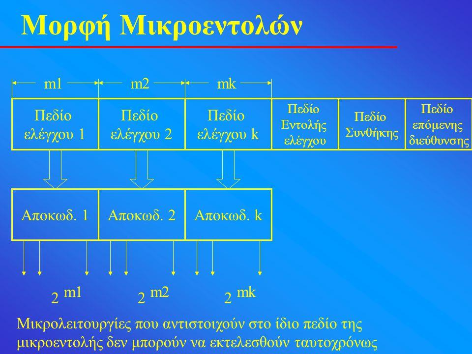 Μορφή Μικροεντολών Πεδίο ελέγχου 1 m1 Αποκωδ. 1 2 m1 Πεδίο ελέγχου 2 m2m2 Αποκωδ.