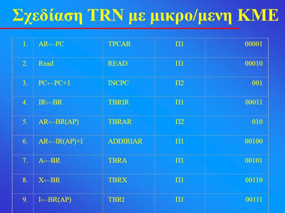 Σχεδίαση TRN με μικρο/μενη ΚΜΕ Η μορφή της μικροεντολής προκύπτει από την εξέταση όλων των μικρολειτουργιών του TRN Οι μικρολειτουργίες που αφορούν τον μετρητή ακολουθίας (SC) και τον καταχωρητή κύκλων F δεν χρειάζονται Από την ανάλυση προκύπτει ότι τρεις κατά μέγιστον μικρολειτουργίες πρέπει να μπορούν να εκτελεστούν ταυτόχρονα.