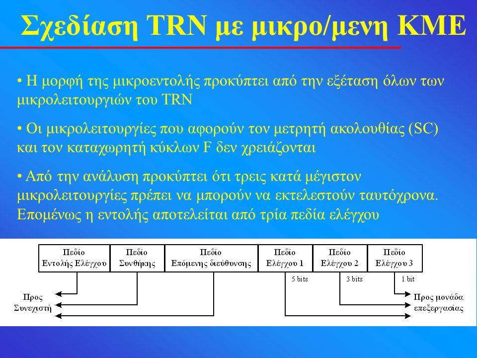 Σχεδίαση TRN με μικρο/μενη ΚΜΕ Η μορφή της μικροεντολής προκύπτει από την εξέταση όλων των μικρολειτουργιών του TRN Οι μικρολειτουργίες που αφορούν το