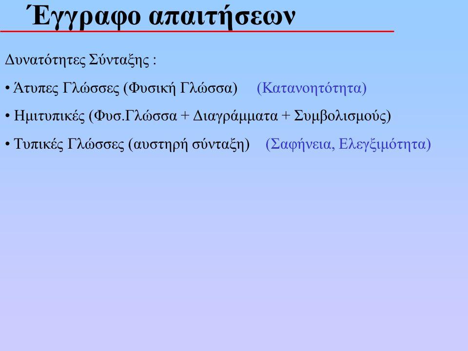 Έγγραφo απαιτήσεων Δυνατότητες Σύνταξης : Άτυπες Γλώσσες (Φυσική Γλώσσα) (Κατανοητότητα) Ημιτυπικές (Φυσ.Γλώσσα + Διαγράμματα + Συμβολισμούς) Τυπικές