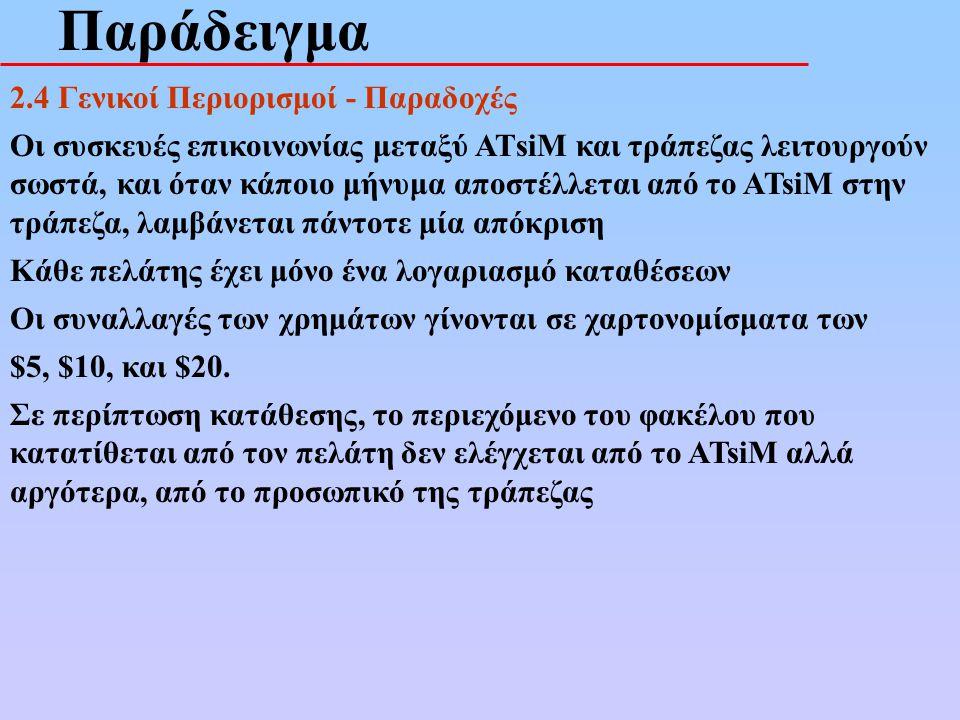 Παράδειγμα 2.4 Γενικοί Περιορισμοί - Παραδοχές Οι συσκευές επικοινωνίας μεταξύ ΑΤsiM και τράπεζας λειτουργούν σωστά, και όταν κάποιο μήνυμα αποστέλλετ