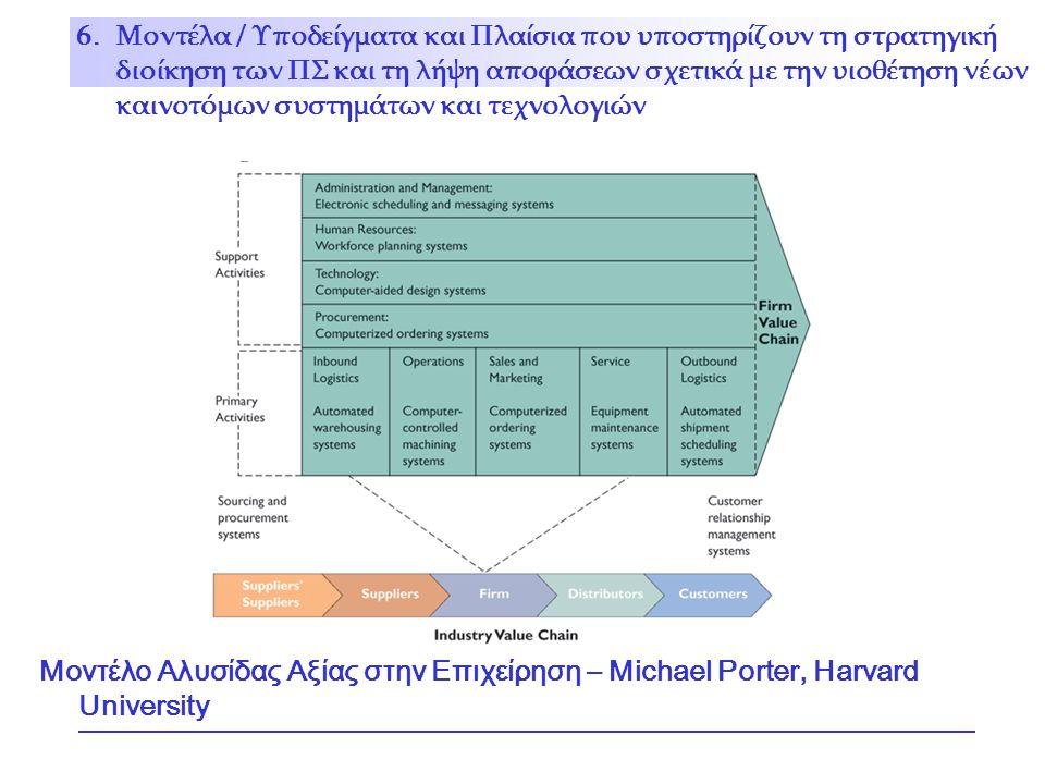 6.Μοντέλα / Υποδείγματα και Πλαίσια που υποστηρίζουν τη στρατηγική διοίκηση των ΠΣ και τη λήψη αποφάσεων σχετικά με την υιοθέτηση νέων καινοτόμων συστημάτων και τεχνολογιών Μοντέλο Αλυσίδας Αξίας στην Επιχείρηση – Michael Porter, Harvard University