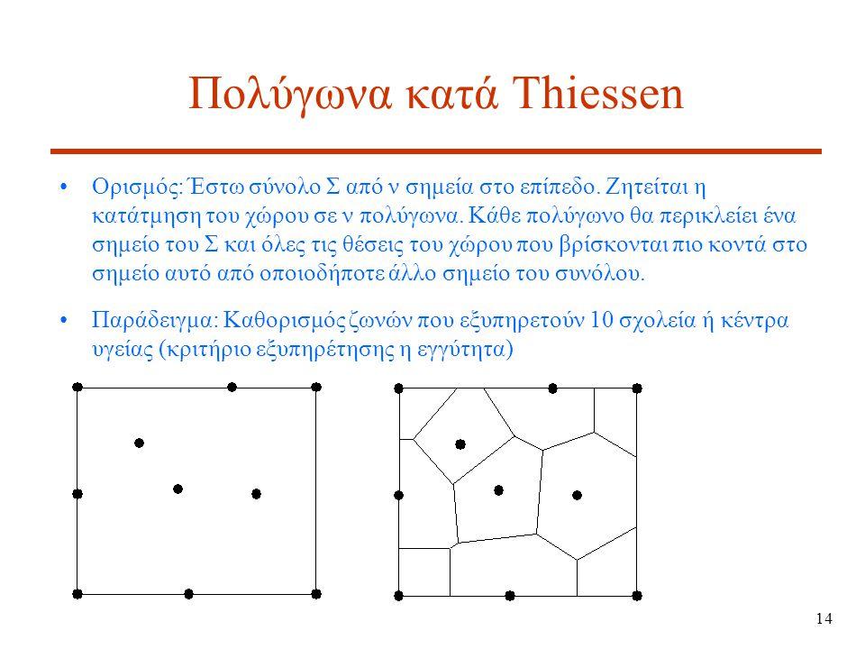 Πολύγωνα κατά Thiessen Ορισμός: Έστω σύνολο Σ από ν σημεία στο επίπεδο.