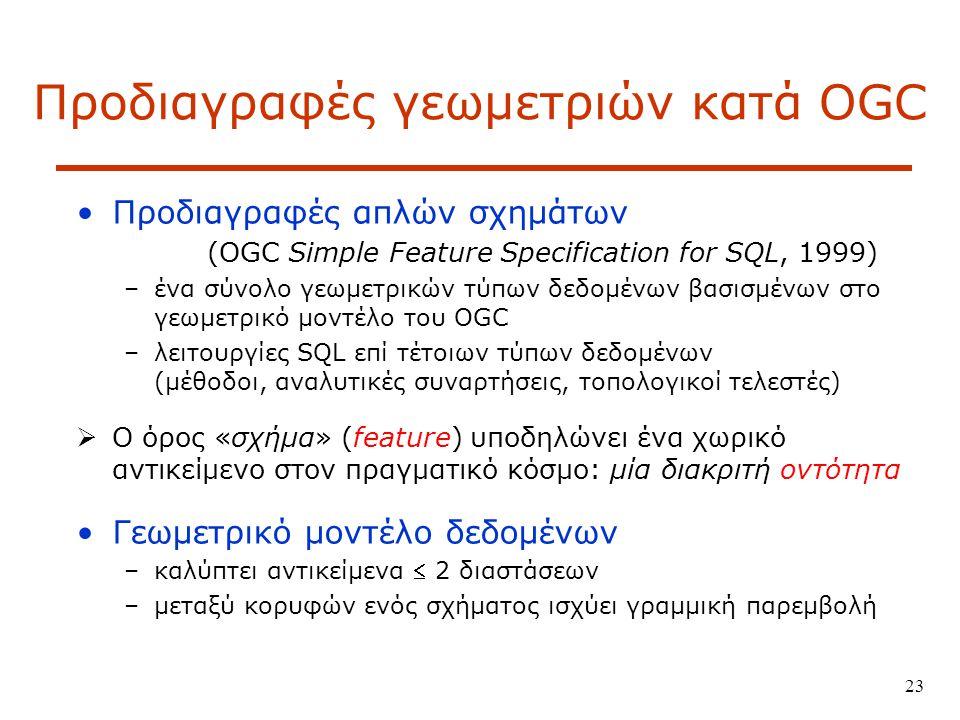 23 Προδιαγραφές γεωμετριών κατά OGC Προδιαγραφές απλών σχημάτων (OGC Simple Feature Specification for SQL, 1999) –ένα σύνολο γεωμετρικών τύπων δεδομένων βασισμένων στο γεωμετρικό μοντέλο του OGC –λειτουργίες SQL επί τέτοιων τύπων δεδομένων (μέθοδοι, αναλυτικές συναρτήσεις, τοπολογικοί τελεστές)  Ο όρος «σχήμα» (feature) υποδηλώνει ένα χωρικό αντικείμενο στον πραγματικό κόσμο: μία διακριτή οντότητα Γεωμετρικό μοντέλο δεδομένων –καλύπτει αντικείμενα  2 διαστάσεων –μεταξύ κορυφών ενός σχήματος ισχύει γραμμική παρεμβολή