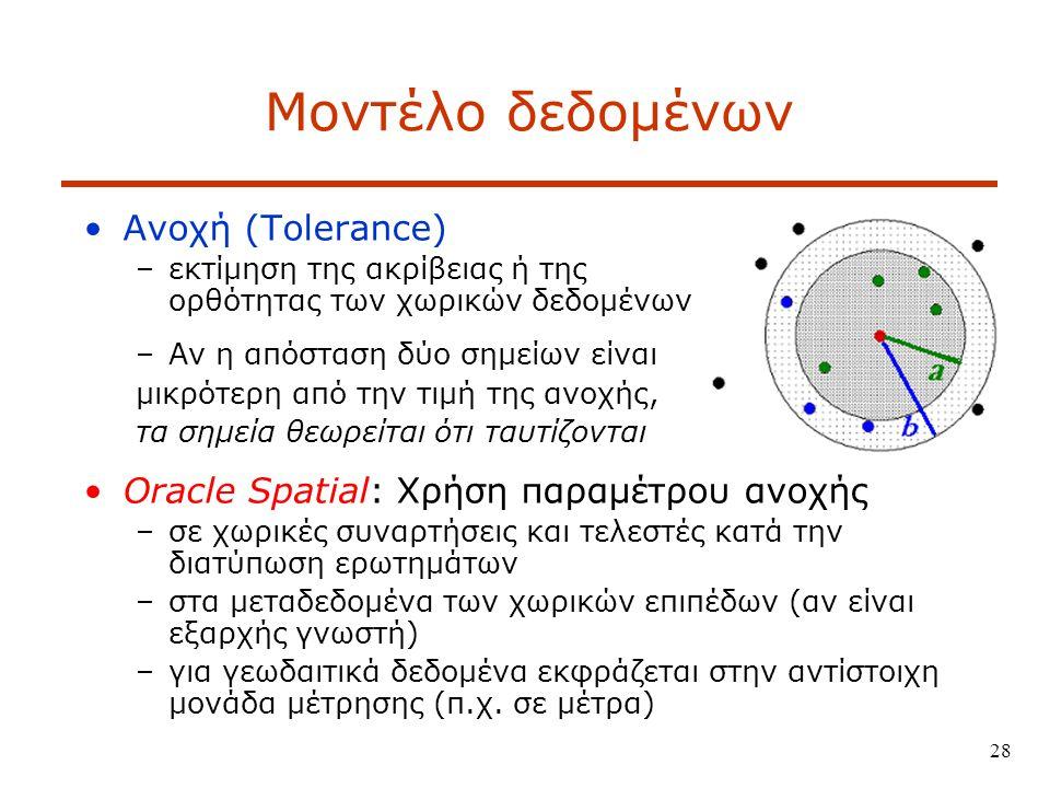 28 Μοντέλο δεδομένων Ανοχή (Tolerance) –εκτίμηση της ακρίβειας ή της ορθότητας των χωρικών δεδομένων –Αν η απόσταση δύο σημείων είναι μικρότερη από την τιμή της ανοχής, τα σημεία θεωρείται ότι ταυτίζονται Oracle Spatial: Χρήση παραμέτρου ανοχής –σε χωρικές συναρτήσεις και τελεστές κατά την διατύπωση ερωτημάτων –στα μεταδεδομένα των χωρικών επιπέδων (αν είναι εξαρχής γνωστή) –για γεωδαιτικά δεδομένα εκφράζεται στην αντίστοιχη μονάδα μέτρησης (π.χ.