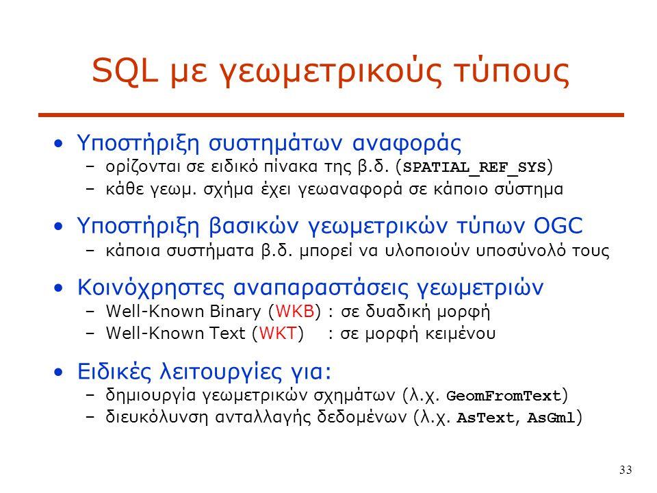 33 SQL με γεωμετρικούς τύπους Υποστήριξη συστημάτων αναφοράς –ορίζονται σε ειδικό πίνακα της β.δ.