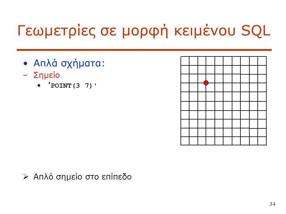 34 Γεωμετρίες σε μορφή κειμένου SQL Απλά σχήματα: –Σημείο POINT(3 7)  Απλό σημείο στο επίπεδο