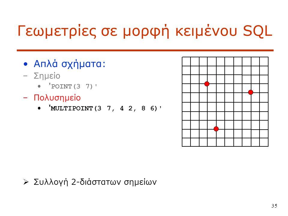 35 Γεωμετρίες σε μορφή κειμένου SQL Απλά σχήματα: –Σημείο POINT(3 7) –Πολυσημείο MULTIPOINT(3 7, 4 2, 8 6)  Συλλογή 2-διάστατων σημείων