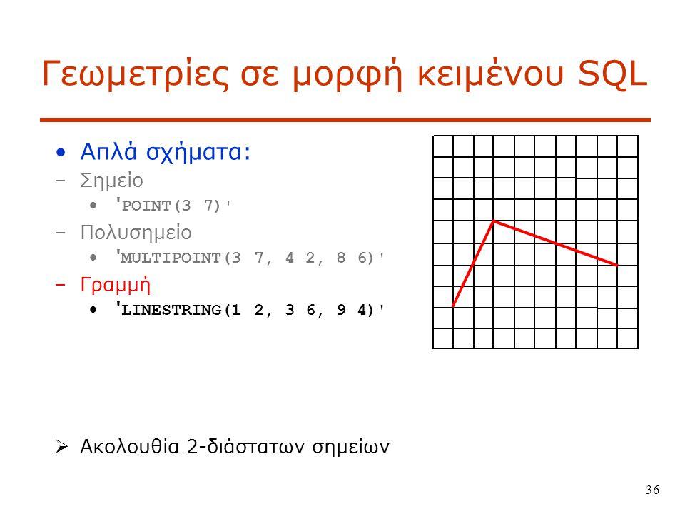 36 Γεωμετρίες σε μορφή κειμένου SQL Απλά σχήματα: –Σημείο POINT(3 7) –Πολυσημείο MULTIPOINT(3 7, 4 2, 8 6) –Γραμμή LINESTRING(1 2, 3 6, 9 4)  Ακολουθία 2-διάστατων σημείων