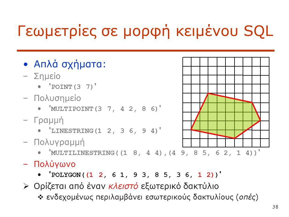 38 Γεωμετρίες σε μορφή κειμένου SQL Απλά σχήματα: –Σημείο POINT(3 7) –Πολυσημείο MULTIPOINT(3 7, 4 2, 8 6) –Γραμμή LINESTRING(1 2, 3 6, 9 4) –Πολυγραμμή MULTILINESTRING((1 8, 4 4),(4 9, 8 5, 6 2, 1 4)) –Πολύγωνο POLYGON((1 2, 6 1, 9 3, 8 5, 3 6, 1 2))  Ορίζεται από έναν κλειστό εξωτερικό δακτύλιο  ενδεχομένως περιλαμβάνει εσωτερικούς δακτυλίους (οπές)
