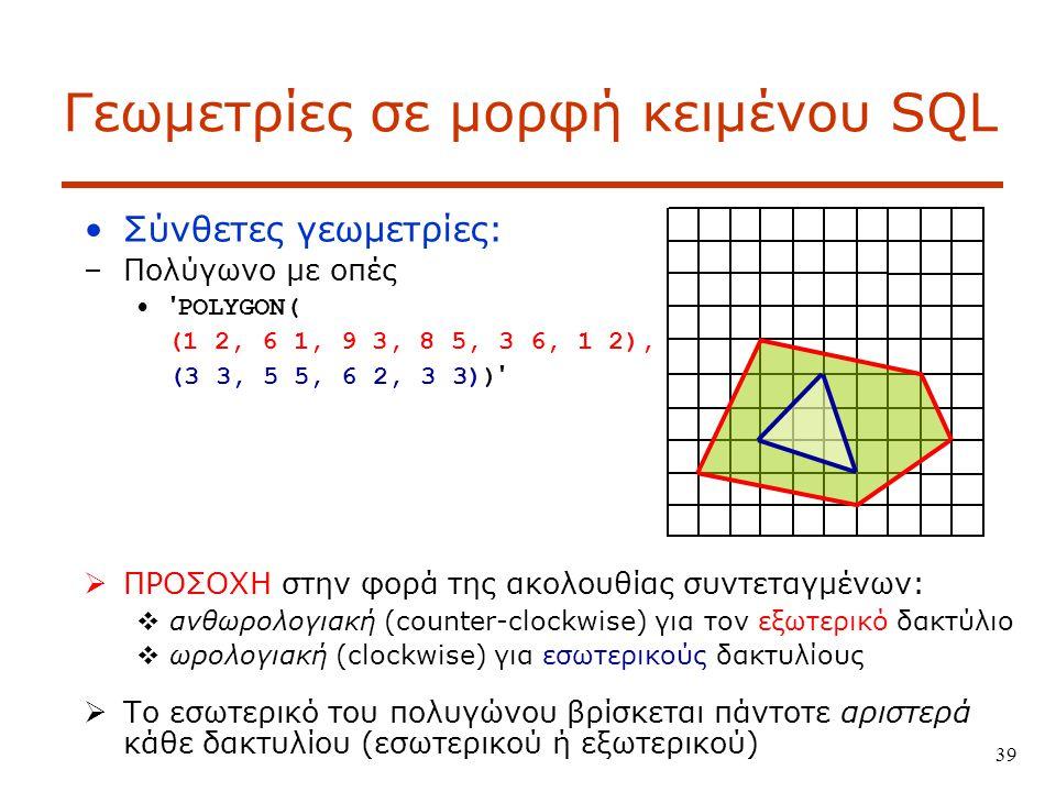 39 Γεωμετρίες σε μορφή κειμένου SQL Σύνθετες γεωμετρίες: –Πολύγωνο με οπές POLYGON( (1 2, 6 1, 9 3, 8 5, 3 6, 1 2), (3 3, 5 5, 6 2, 3 3))  ΠΡΟΣΟΧΗ στην φορά της ακολουθίας συντεταγμένων:  ανθωρολογιακή (counter-clockwise) για τον εξωτερικό δακτύλιο  ωρολογιακή (clockwise) για εσωτερικούς δακτυλίους  Το εσωτερικό του πολυγώνου βρίσκεται πάντοτε αριστερά κάθε δακτυλίου (εσωτερικού ή εξωτερικού)