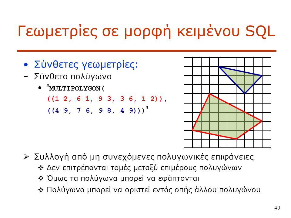 40 Γεωμετρίες σε μορφή κειμένου SQL Σύνθετες γεωμετρίες: –Σύνθετο πολύγωνο MULTIPOLYGON( ((1 2, 6 1, 9 3, 3 6, 1 2)), ((4 9, 7 6, 9 8, 4 9)))  Συλλογή από μη συνεχόμενες πολυγωνικές επιφάνειες  Δεν επιτρέπονται τομές μεταξύ επιμέρους πολυγώνων  Όμως τα πολύγωνα μπορεί να εφάπτονται  Πολύγωνο μπορεί να οριστεί εντός οπής άλλου πολυγώνου