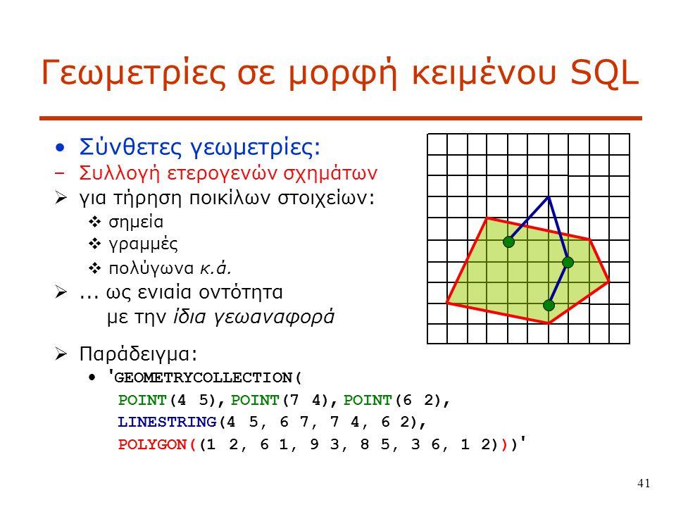 41 Γεωμετρίες σε μορφή κειμένου SQL Σύνθετες γεωμετρίες: –Συλλογή ετερογενών σχημάτων  για τήρηση ποικίλων στοιχείων:  σημεία  γραμμές  πολύγωνα κ.ά.