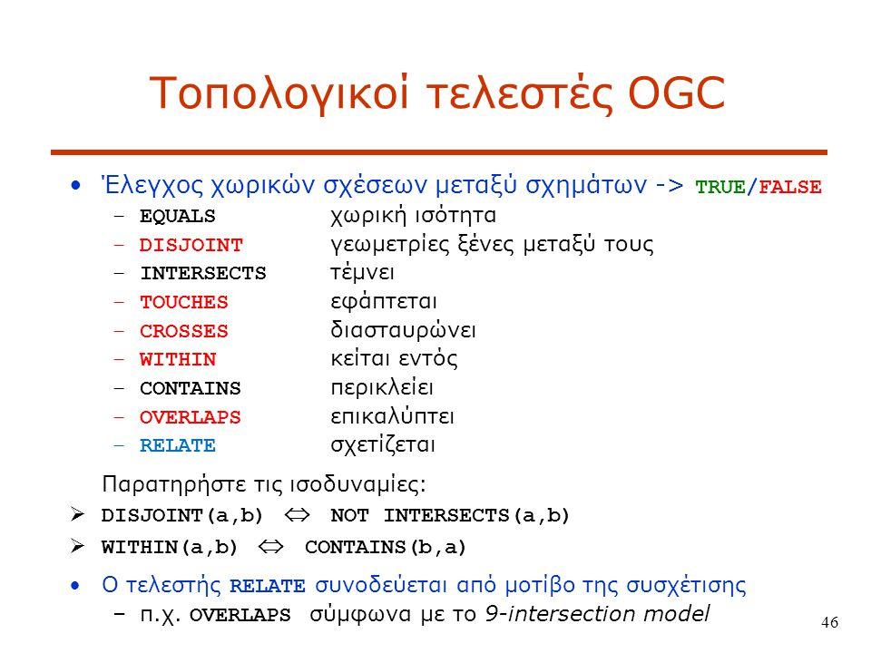 46 Τοπολογικοί τελεστές OGC Έλεγχος χωρικών σχέσεων μεταξύ σχημάτων -> TRUE/FALSE –EQUALS χωρική ισότητα –DISJOINT γεωμετρίες ξένες μεταξύ τους –INTERSECTS τέμνει –TOUCHES εφάπτεται –CROSSES διασταυρώνει –WITHIN κείται εντός –CONTAINS περικλείει –OVERLAPS επικαλύπτει –RELATE σχετίζεται Παρατηρήστε τις ισοδυναμίες:  DISJOINT(a,b)  NOT INTERSECTS(a,b)  WITHIN(a,b)  CONTAINS(b,a) Ο τελεστής RELATE συνοδεύεται από μοτίβο της συσχέτισης –π.χ.