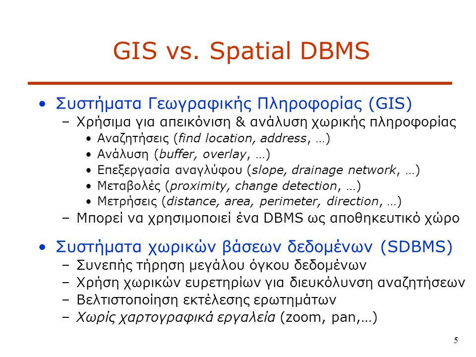 Χωρικά δεδομένα σε Β.Δ.Σχεσιακές βάσεις δεδομένων –υποστηρίζουν απλούς τύπους δεδομένων, π.χ.