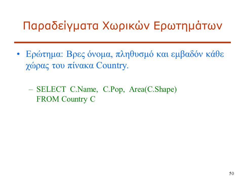 Παραδείγματα Χωρικών Ερωτημάτων Ερώτημα: Βρες όνομα, πληθυσμό και εμβαδόν κάθε χώρας του πίνακα Country.