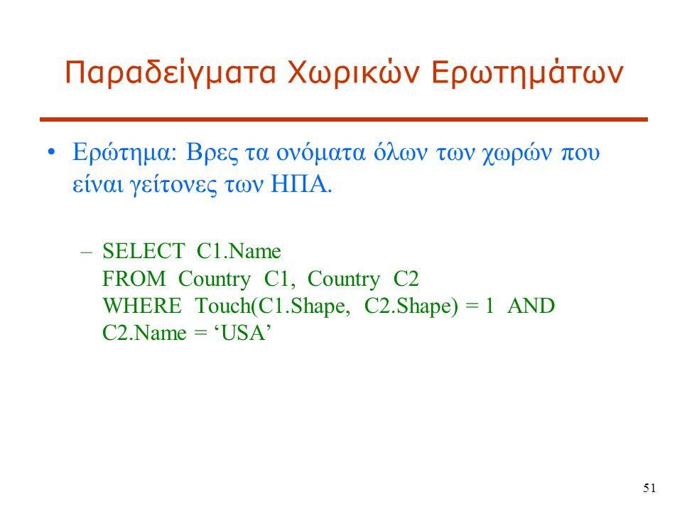 Παραδείγματα Χωρικών Ερωτημάτων Ερώτημα: Βρες τα ονόματα όλων των χωρών που είναι γείτονες των ΗΠΑ.