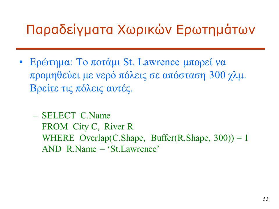 Παραδείγματα Χωρικών Ερωτημάτων Ερώτημα: Το ποτάμι St.