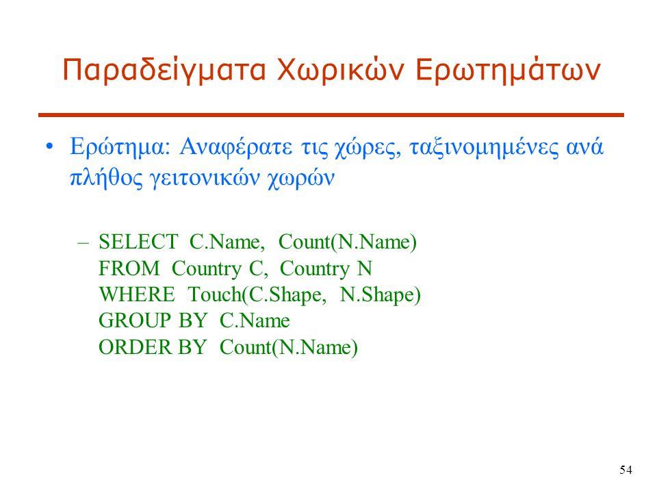 Παραδείγματα Χωρικών Ερωτημάτων Ερώτημα: Αναφέρατε τις χώρες, ταξινομημένες ανά πλήθος γειτονικών χωρών –SELECT C.Name, Count(Ν.Name) FROM Country C, Country Ν WHERE Touch(C.Shape, Ν.Shape) GROUP BY C.Name ORDER BY Count(Ν.Name) 54