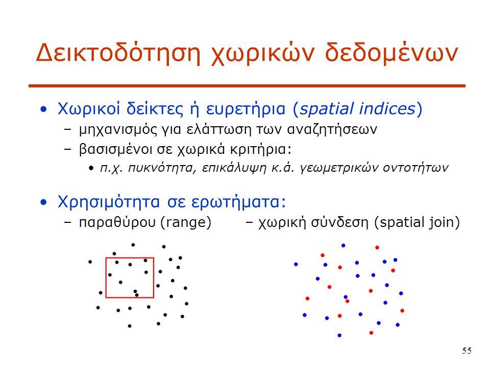 55 Δεικτοδότηση χωρικών δεδομένων Χωρικοί δείκτες ή ευρετήρια (spatial indices) –μηχανισμός για ελάττωση των αναζητήσεων –βασισμένοι σε χωρικά κριτήρια: π.χ.